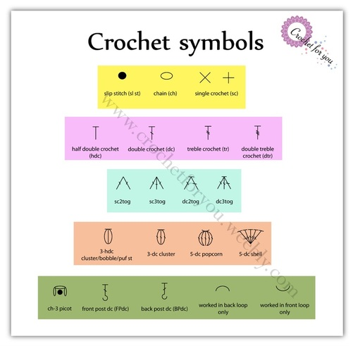 Free Crochet Patterns In Symbols : Crochet For You - free patterns and tutorials